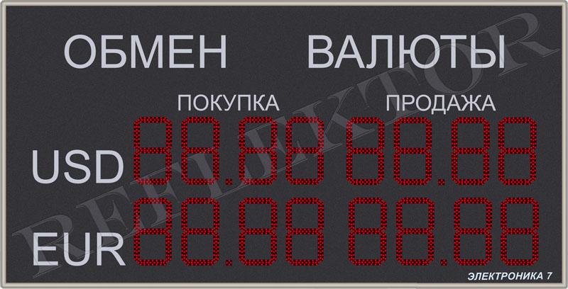 Курс валют саратов